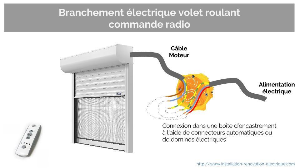 volet roulant alimentation electrique commande radio