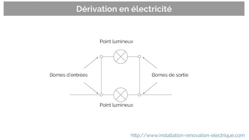 explication dérivation et série en électricité