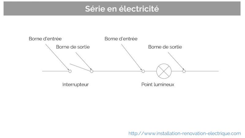explication serie electricite