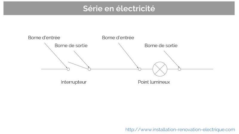 explication serie electricite