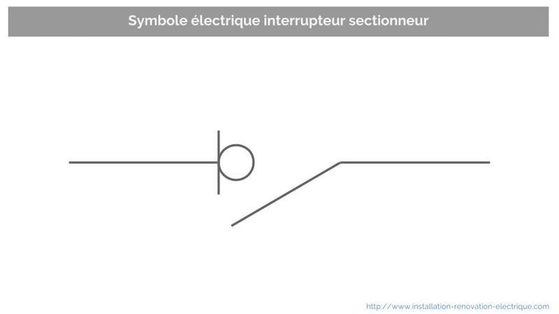 symbole en électricité inter sectionneur