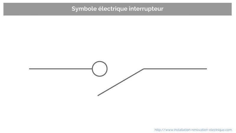 différence interrupteur et sectionneur symbole