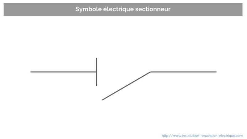 sectionnement électrique symbole