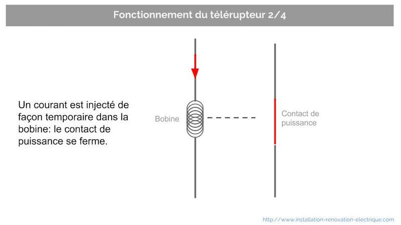 fonctionnement bobine télérupteur