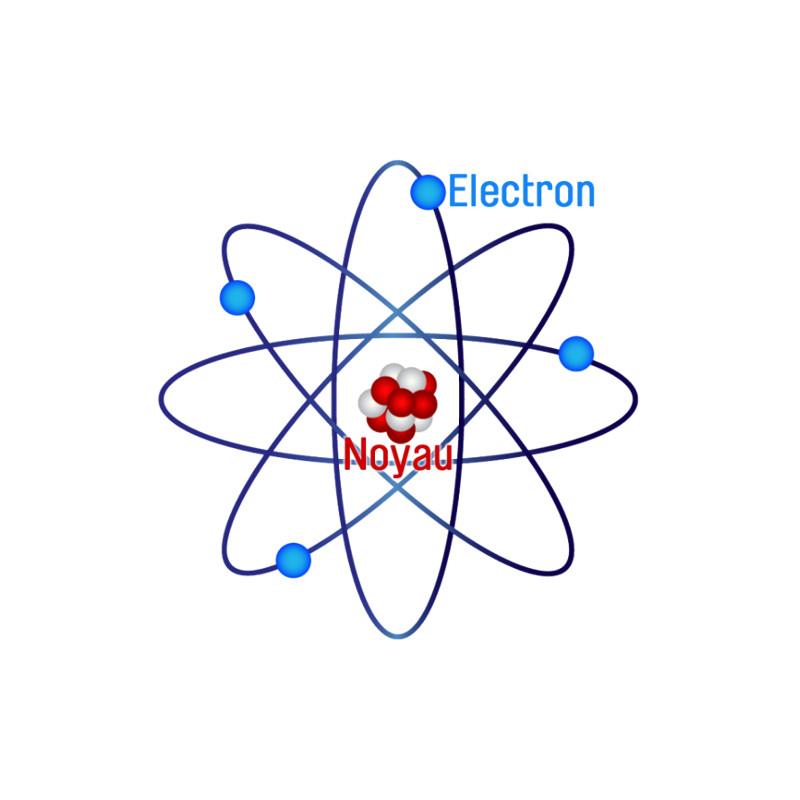 explication de l'électron