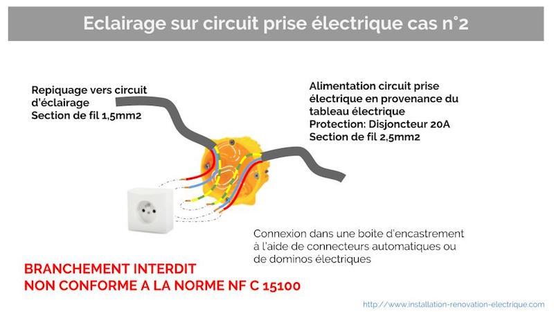 Norme et connexion éclairage sur un circuit de prise électrique