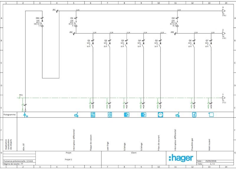 schéma unifilaire tableau électrique Hager