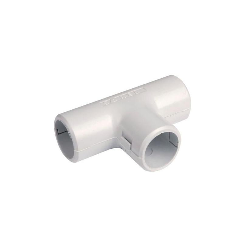 protection mécanique des fils dans un tube IRO