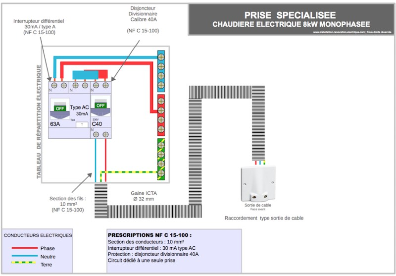 Branchement électrique de la chaudière 8kW électrique