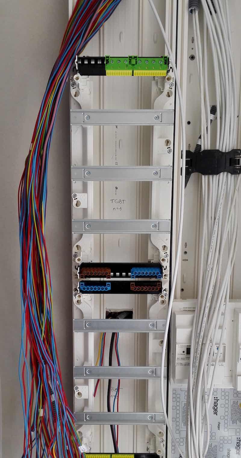sens pour câbler le tableau électrique