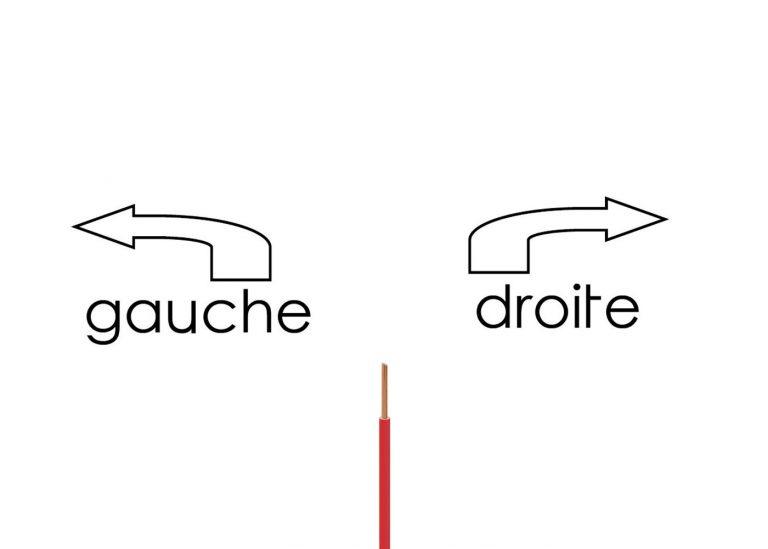 Branchement prise électrique: phase à droite ou à gauche?