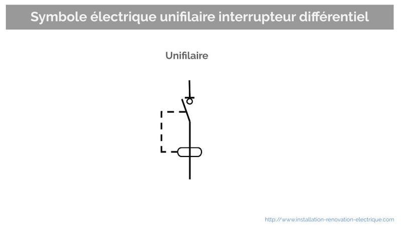 schéma électrique unifilaire de l'interrupteur différentiel
