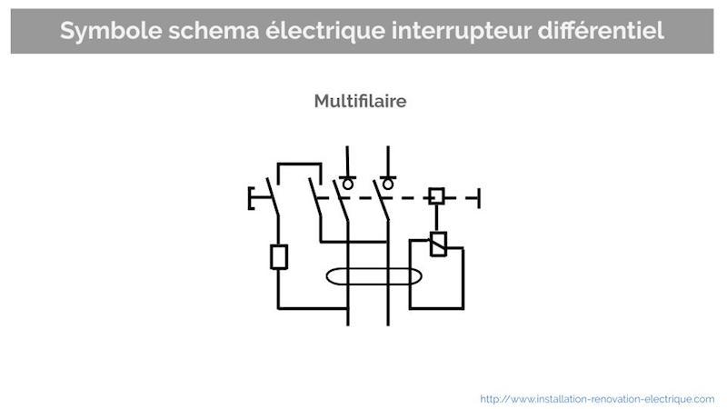 schema et symbole électrique de l'interrupteur différentiel
