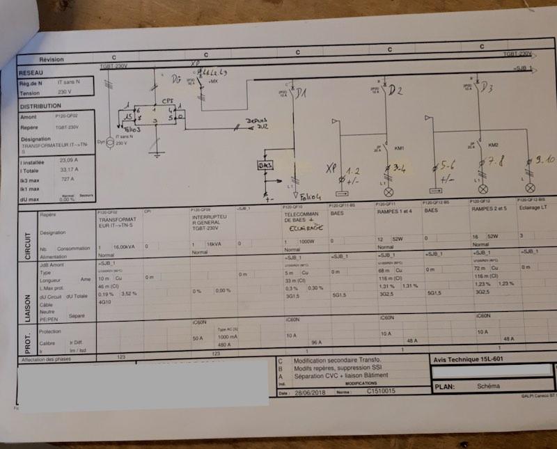 plan unifilaire coffret électrique industriel