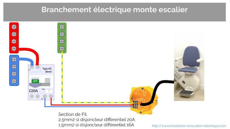 schéma électrique et connexion du monte escalier