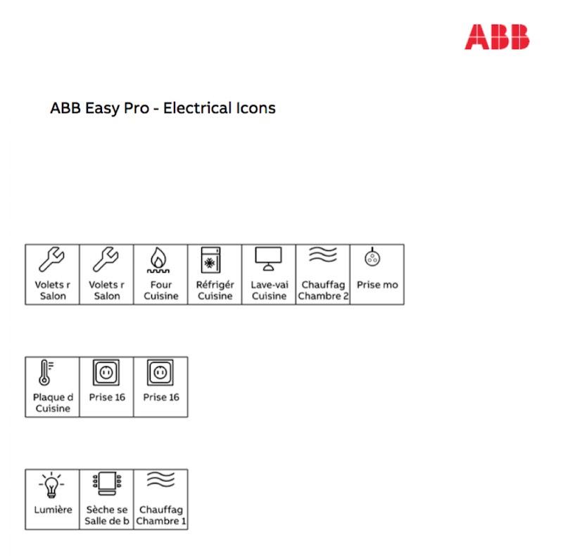 avis ABB Easy Pro
