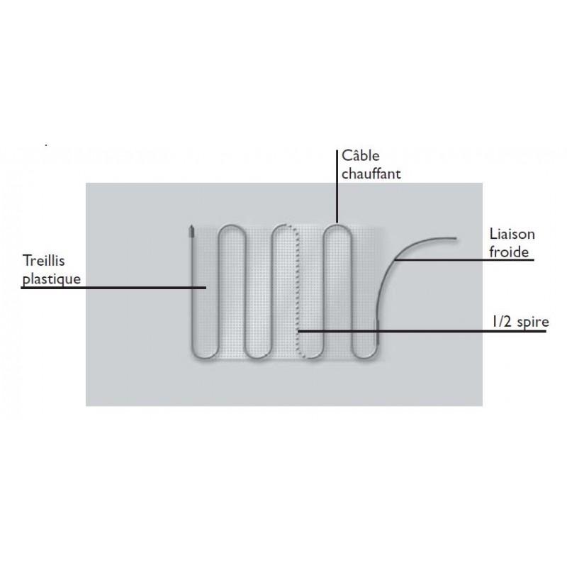 explication composition plancher chauffant électrique