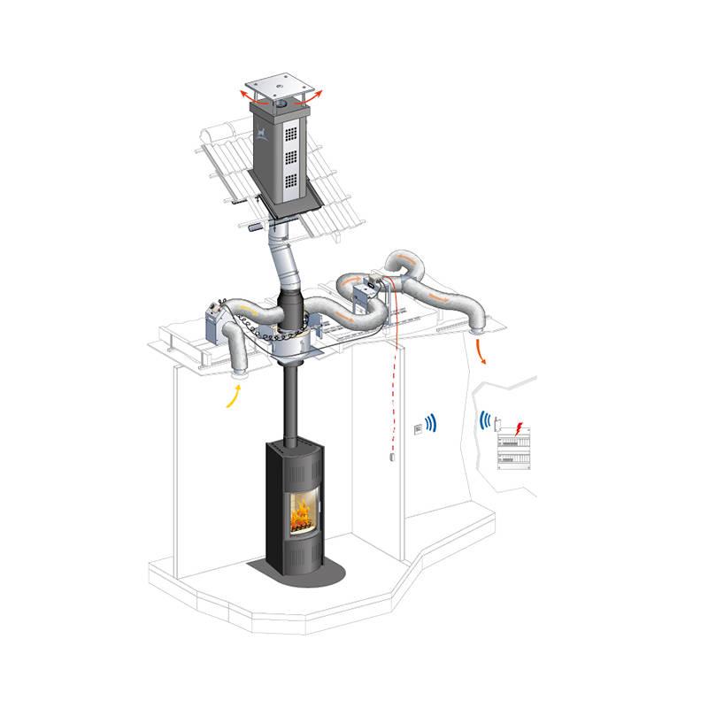 branchement électrique de la ventilation pour cheminée