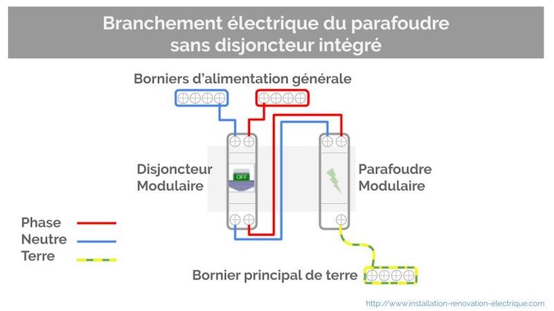 schéma électrique branchement du parafoudre