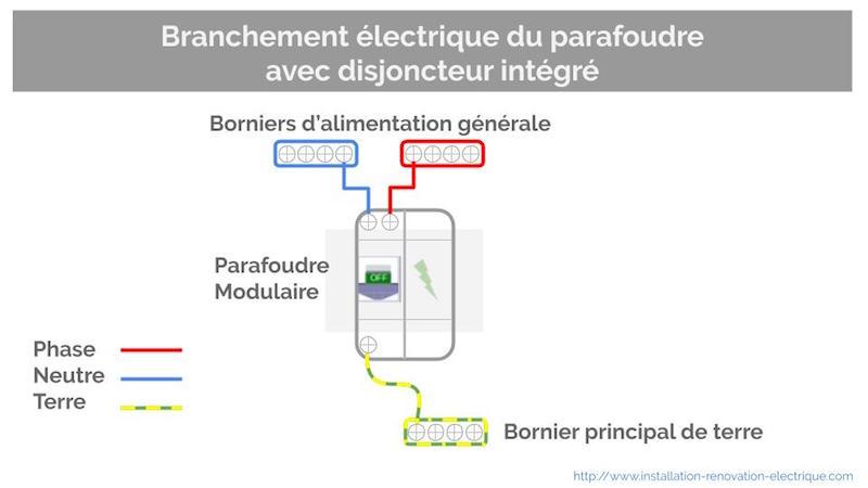 parafoudre monobloc avec disjoncteur intégré