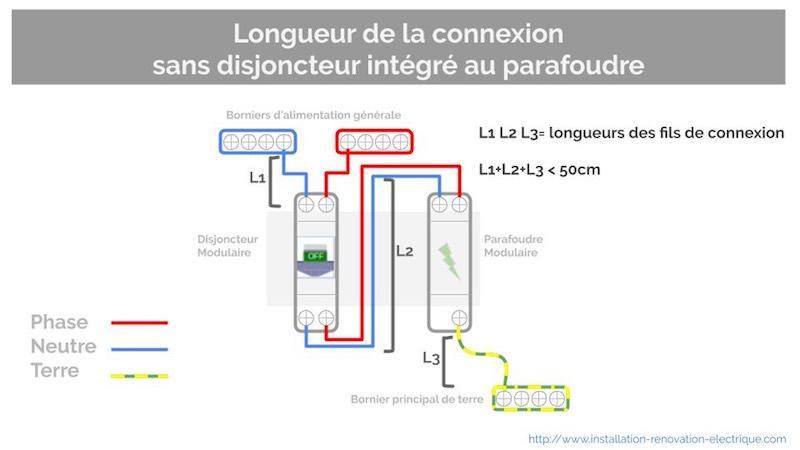 exemple de connexion électrique d'un parafoudre pour tableau