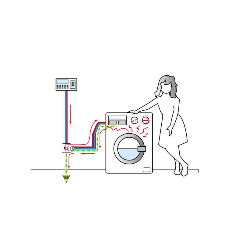 comment fonctionne la prise de terre et l'interrupteur différentiel