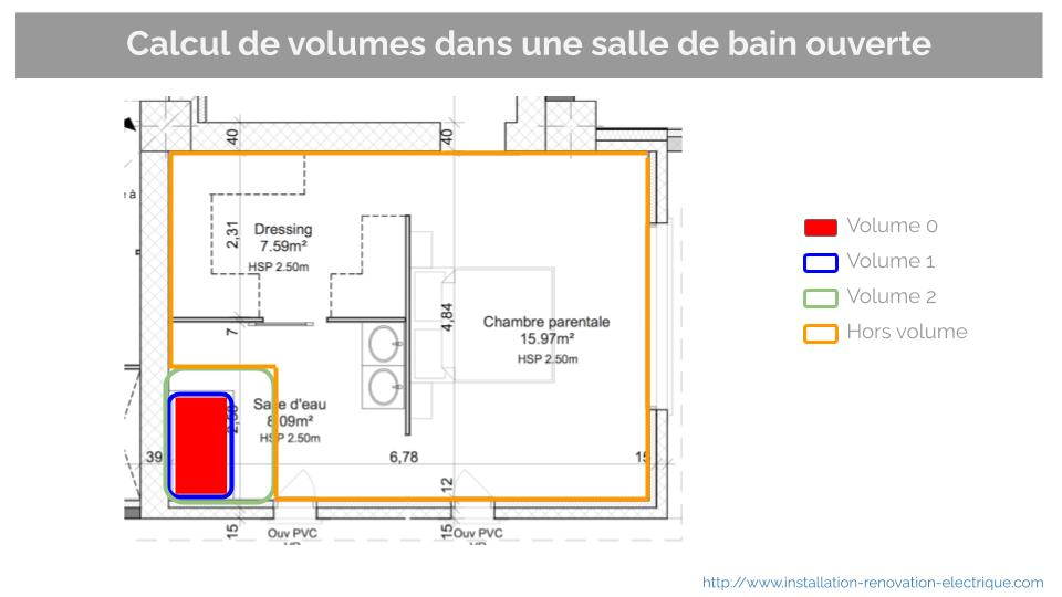 volume électricité salle de bain ouverte sur la chambre
