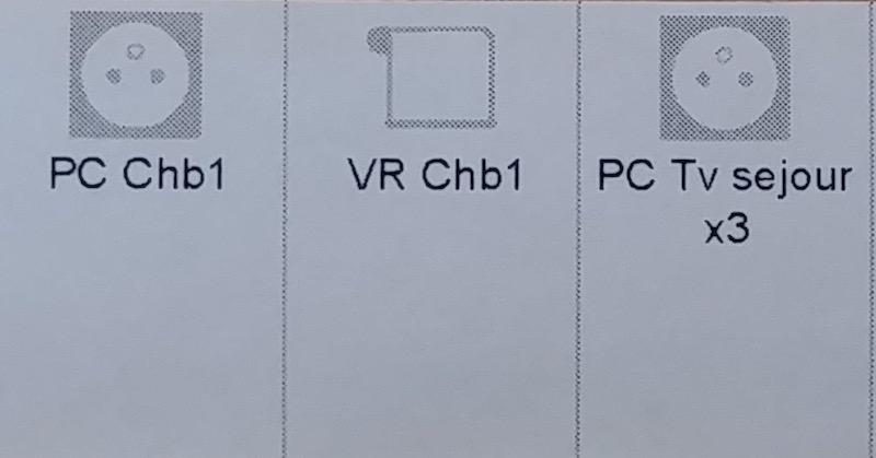 abréviation pour étiquettes de tableau électrique