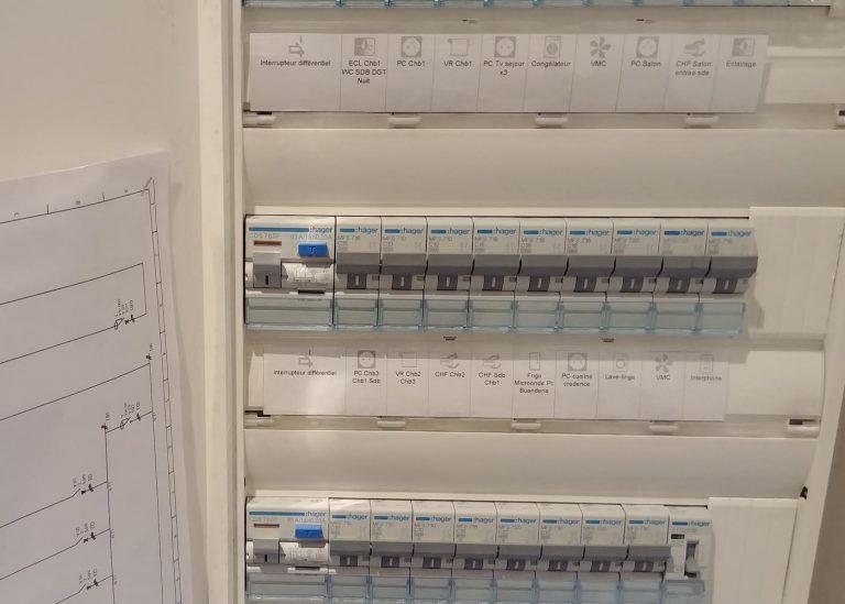 Pictogrammes et étiquettes pour le tableau électrique