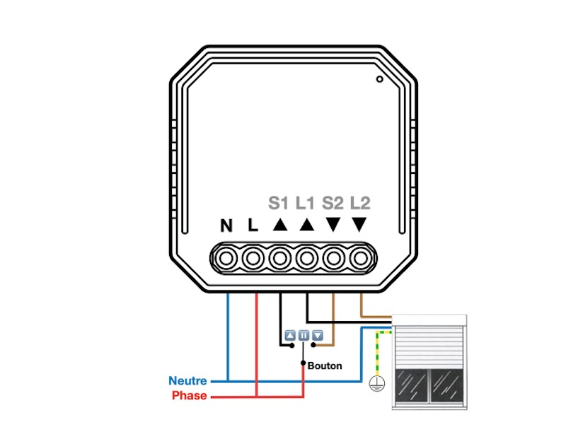 solution pour domotiser un volet roulant électrique